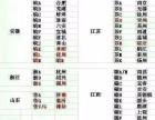 松江泖港汽车抵押贷款 叶榭汽车贷款
