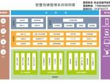智慧党建云平台-打造党组织线上办公系统,实现政府办公一体化