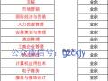 广州涉外经济职业技术学院 2017 年成人高等教育招生简章