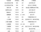 湖北省自考专科自考本科一年拿证学信网可查