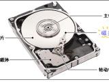西部数据 WD 维修数据恢复服务商