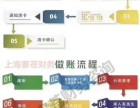 上海松江区哪里有好代理公司执照变更,松江区企业变更