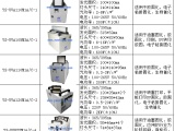 深圳厂家 云硕灯业 专业可定制 胶印油墨固化设备