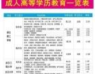 宜昌恒宇函授专修学校--成人高考