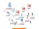 一点优选社区团购商城平台系统开发源码