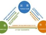 凤岗镇粤商 网络各种营销推广 企业网站推广 线上线下推广