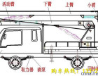 赤峰高空作业车 10-22米路灯维修作业车图片