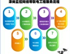天津工程监控安装