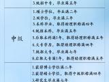 天津职称单位自主聘任条件和方法