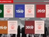 北京天津技能型大專落戶30歲以下, 技能證