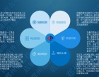 淘客软件定制OEM贴牌精细化运营教学