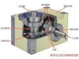 凸轮分割器 斯炜达凸轮分割器 机构原理