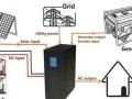 太阳能发电系统,光伏发电系统,逆变器批发
