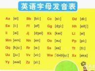 江阴英语口语培训江阴成人英语口语培训常年开班效果明显