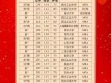 苏州吴中研究生报名考试条件是什么木渎研究生培训
