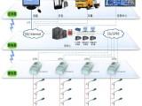陕西西安智能路灯无线远程监控系统