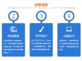 空格网络:郑州网站制作公司 三级分销 商城开发
