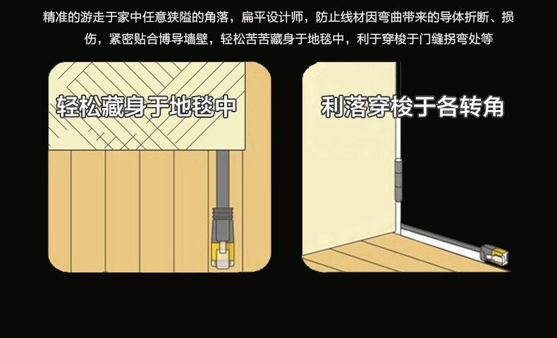 cat6类扁平非屏蔽 纯铜千兆网线
