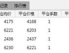 中城国基 期货交易平台 50倍杠杆 招募合作伙伴