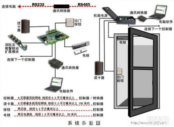 台商投资区开锁换锁维修安装门禁 电子锁 电动门 可视门铃