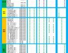 四川大學考研輔導班報哪個好?2021考研選哪個機構?