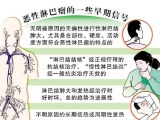 甲状腺结节可以治 严不严重 欢迎光临杨氏 秘方中药调理