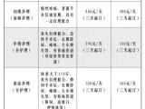 上海甲級醫院專業提供護工24小時患者陪護