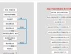 郑州金佰业商标注册成功率行业领先