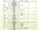 2017年太原理工大学函授本科专科土木工程会计等专业报名招生