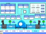 泵站一体化控制系统供水泵站远程监测方案 加压泵站远程测控系统