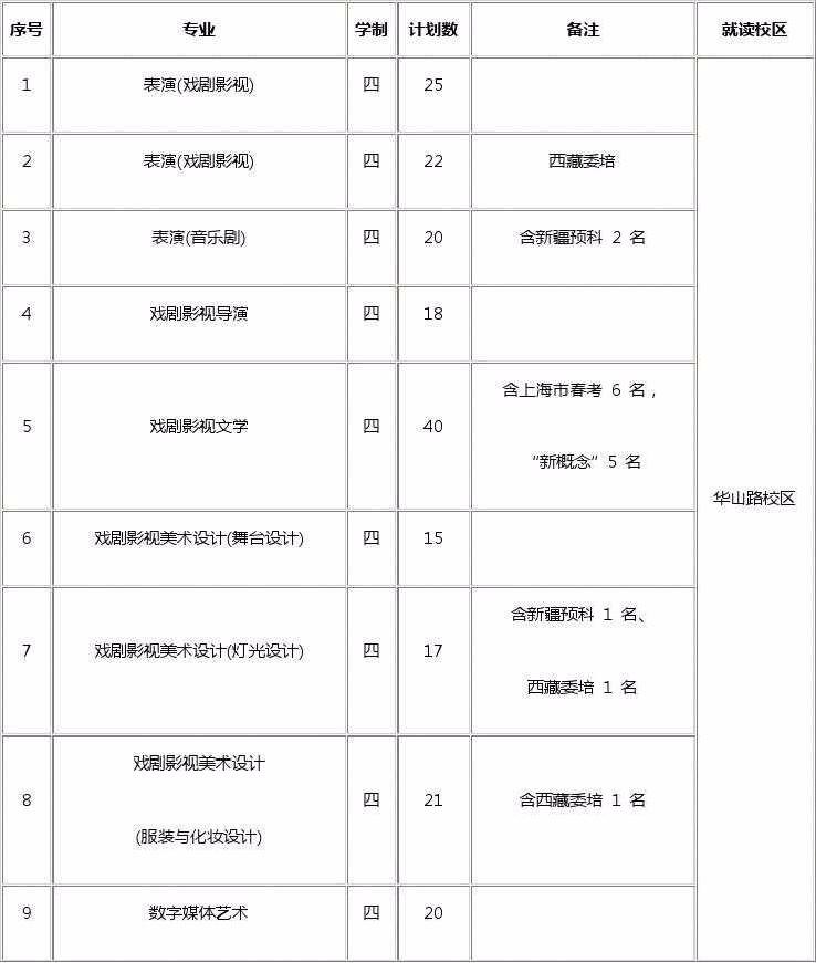 你听过蒙太奇的传奇吗?上海戏剧学院篇