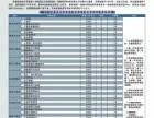 2018年河南省普通高校专升本招生录取控制分数线已公布