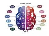 東莞早教加盟 全腦開發全腦潛能開發英卓思教育加盟