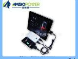 【诚信经营】5000毫安 移动电源 充电宝 双USB移动电源 评