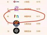 杭州抖音代运营 短视频运营团队专业策划拍摄制作运营