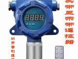 固定式甲醛探测器高精度甲醛CH2O检测仪