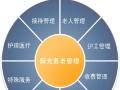 养老院信息化管理平台