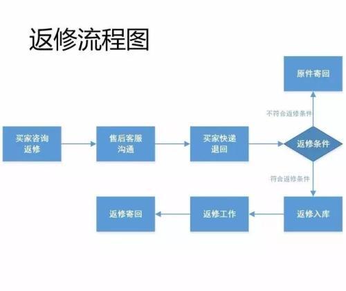 欢迎进入%巜上海清华阳光太阳能-(各中心)%售后服务网站电话