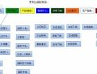 武汉国际物流,液体食品电池,邮政ems上门收货