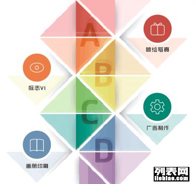 """深圳龙岗企业画册""""宣传单""""喷绘""""设计印刷一站式服务"""