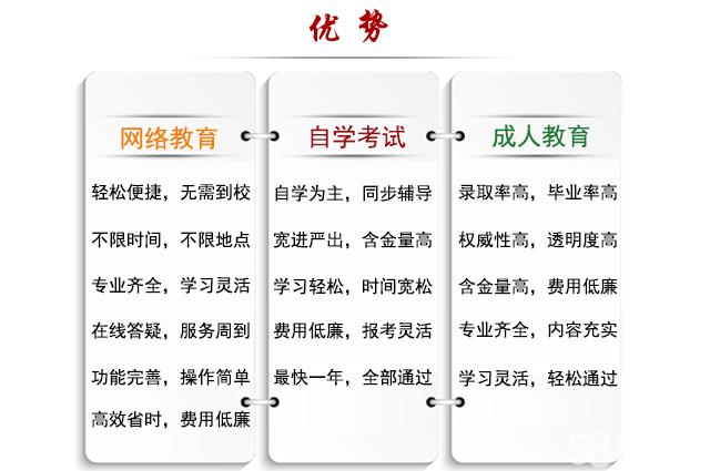 上海闵行学历报名 莘庄专升本 闵行自考报名