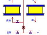 电镀行业酸回收设备