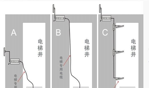 福永手机信号放大器安装上门检测信号图片