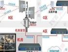 弱电工程合作-无线监控系统方案