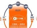 【万石集新零售电商】加盟官网/加盟费用/项目详情
