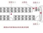 咸阳车载视频监控4G北斗GPS卫星定位安装