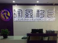 厦门润鑫,较强实力办理新西兰创业投资移民公司