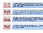 鹰眼期权全国招商(个股 商品 指数)