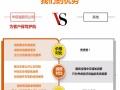 ISO9001质量体系企业AAA信用评级证书
