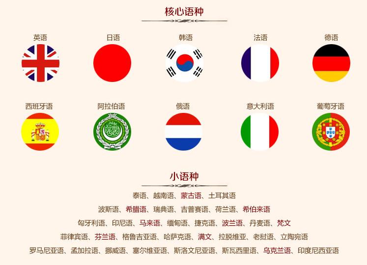 【图】专业工程招投标书翻译学术论文英语合同